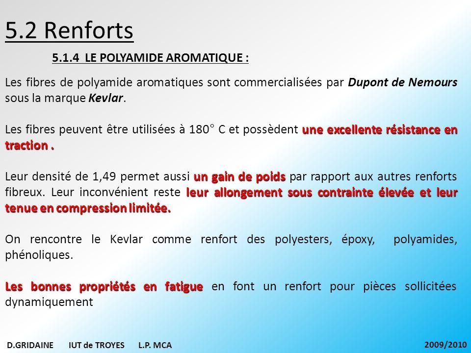 5.2 Renforts 5.1.4 LE POLYAMIDE AROMATIQUE :