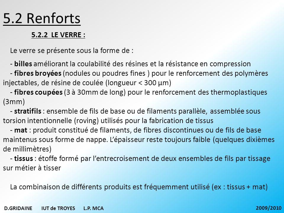 5.2 Renforts 5.2.2 LE VERRE : Le verre se présente sous la forme de :