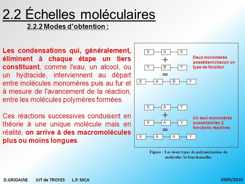 2.2 Échelles moléculaires