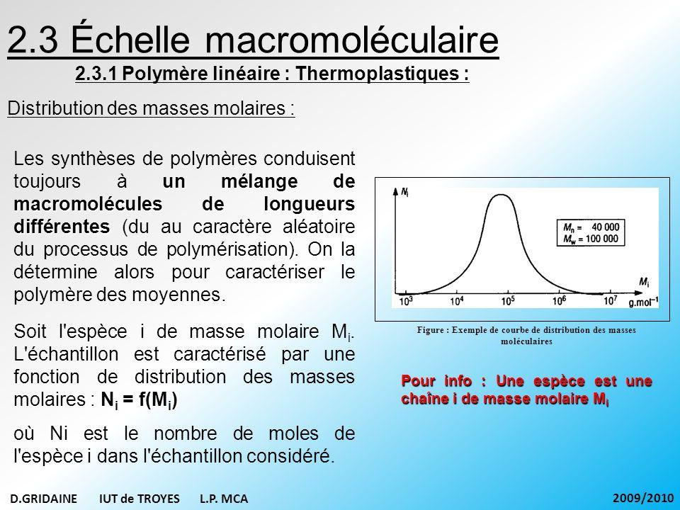 2.3 Échelle macromoléculaire