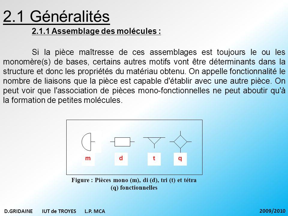 Figure : Pièces mono (m), di (d), tri (t) et tétra (q) fonctionnelles