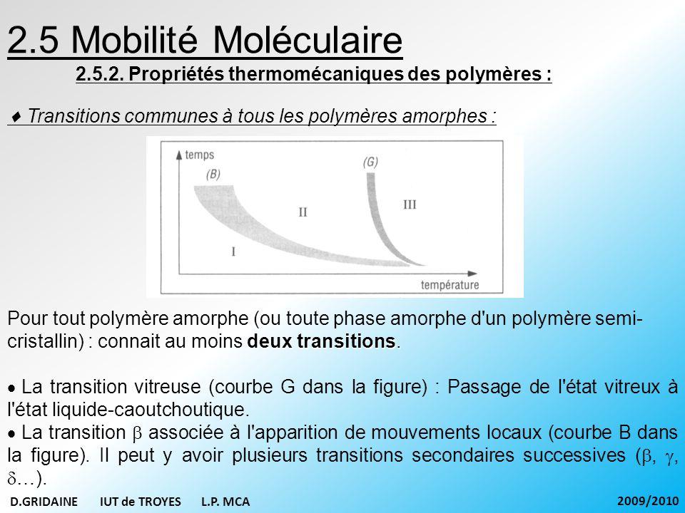 2.5 Mobilité Moléculaire 2.5.2. Propriétés thermomécaniques des polymères :  Transitions communes à tous les polymères amorphes :