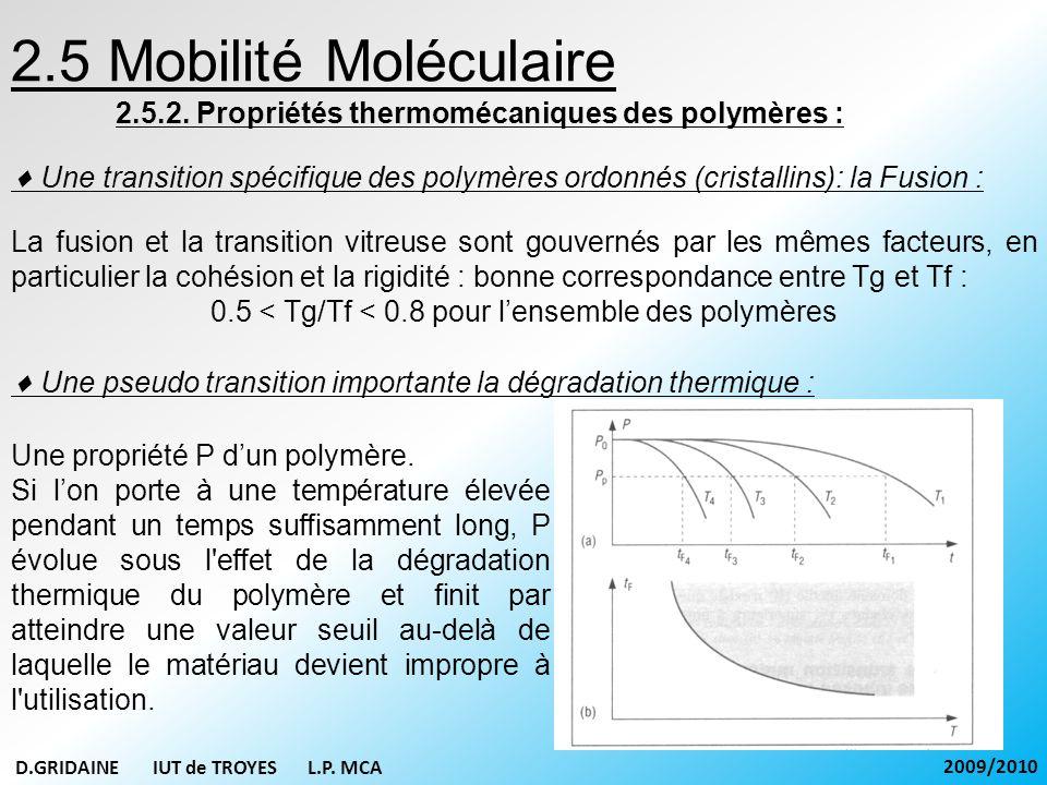 0.5 < Tg/Tf < 0.8 pour l'ensemble des polymères