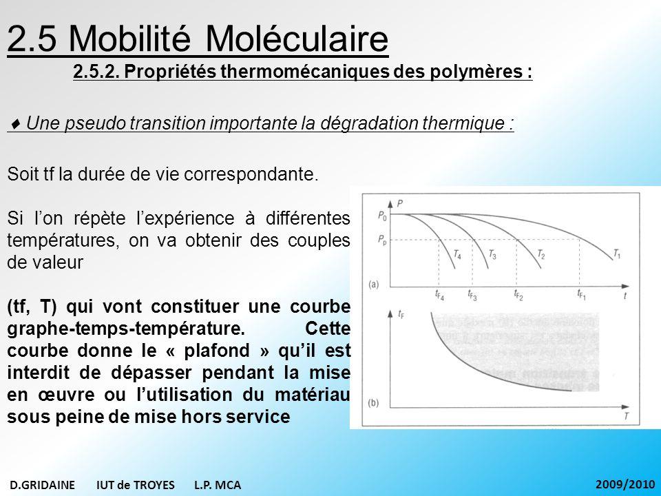 2.5 Mobilité Moléculaire 2.5.2. Propriétés thermomécaniques des polymères :  Une pseudo transition importante la dégradation thermique :