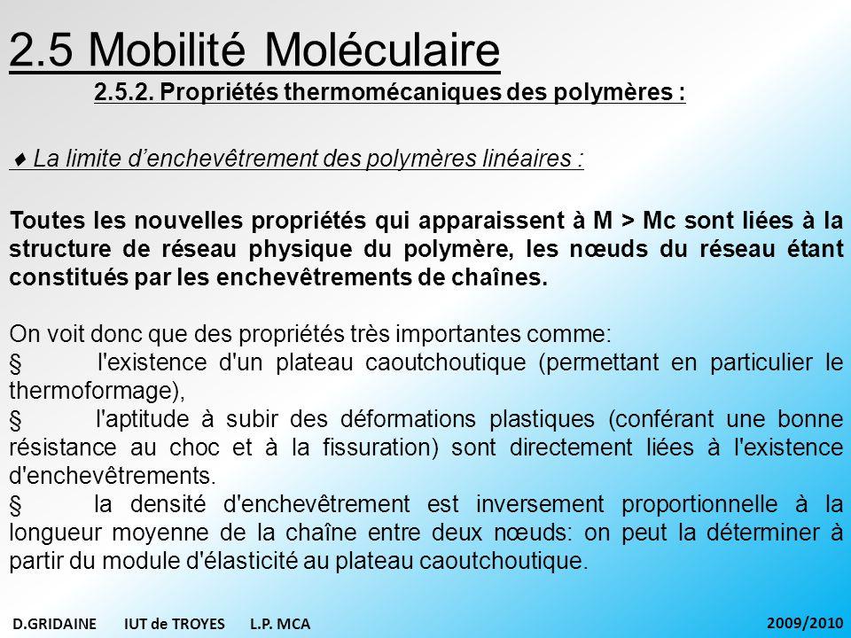 2.5 Mobilité Moléculaire 2.5.2. Propriétés thermomécaniques des polymères :  La limite d'enchevêtrement des polymères linéaires :