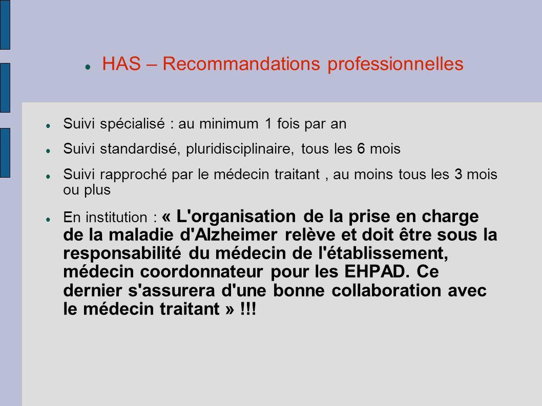 HAS – Recommandations professionnelles