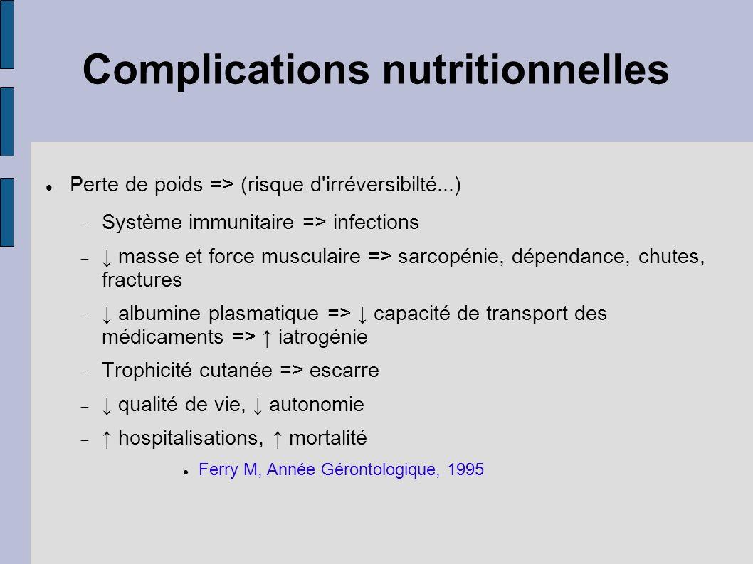 Complications nutritionnelles