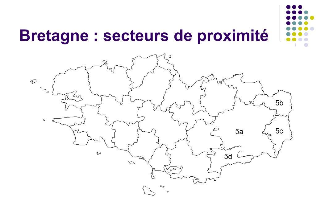 Bretagne : secteurs de proximité