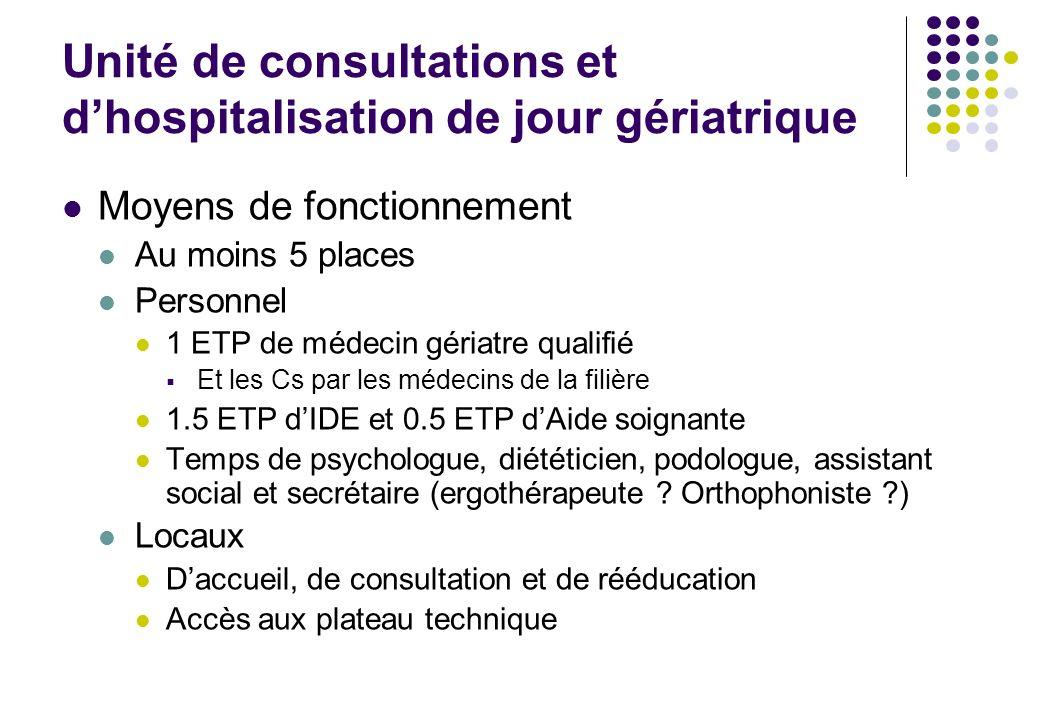 Unité de consultations et d'hospitalisation de jour gériatrique