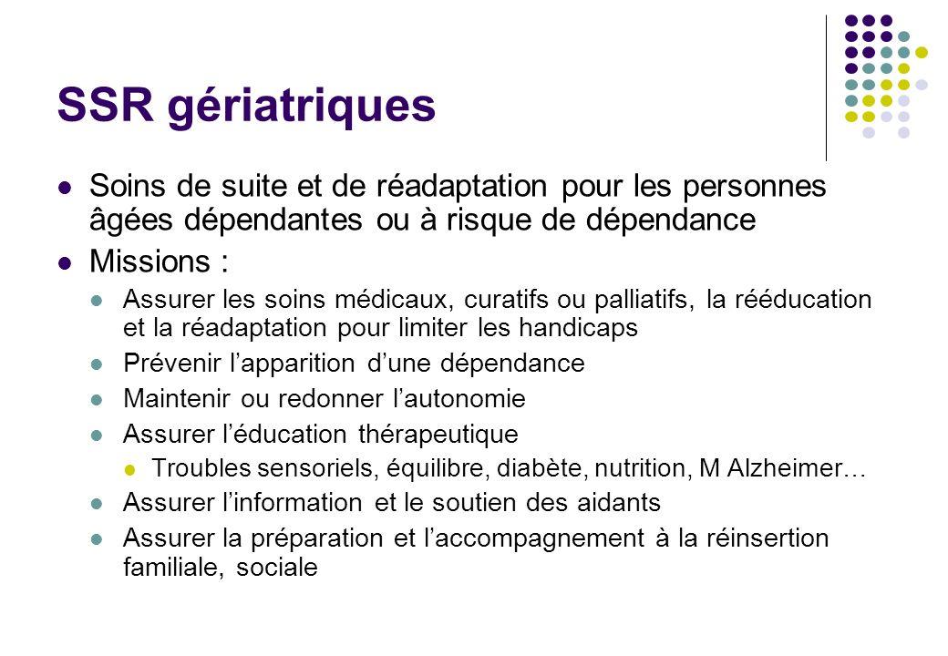 SSR gériatriquesSoins de suite et de réadaptation pour les personnes âgées dépendantes ou à risque de dépendance.