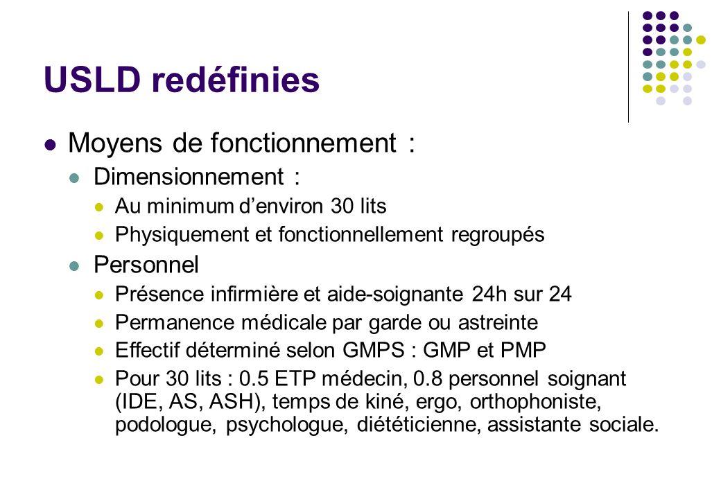 USLD redéfinies Moyens de fonctionnement : Dimensionnement : Personnel