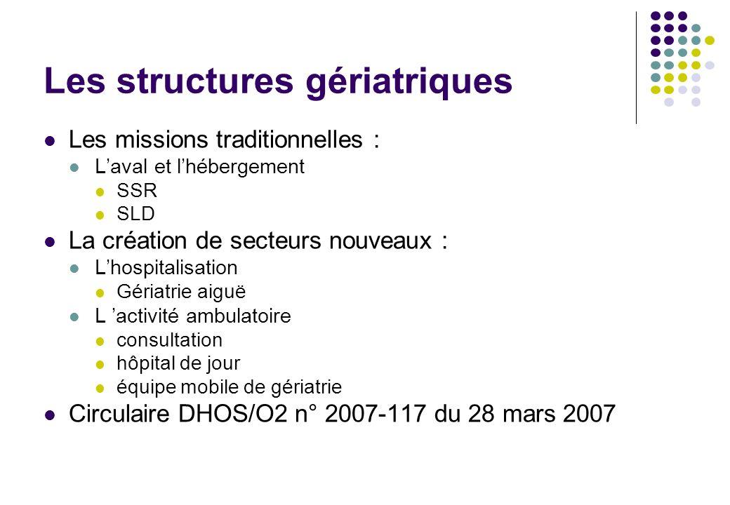 Les structures gériatriques