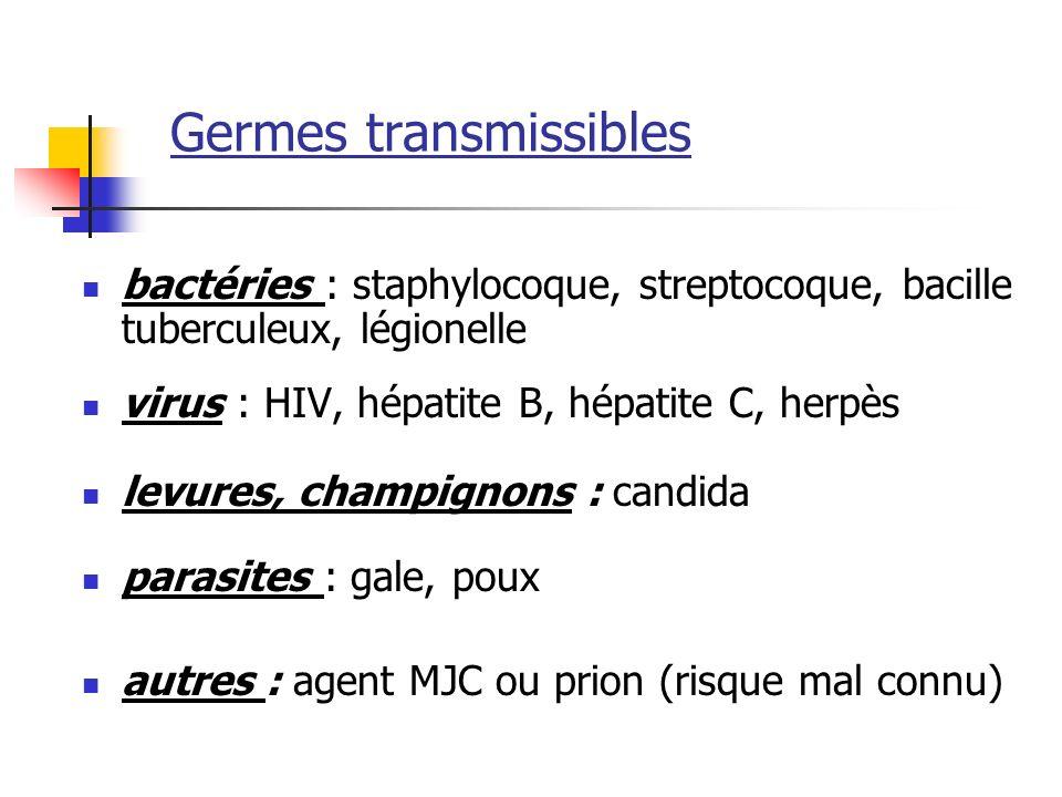 Germes transmissibles