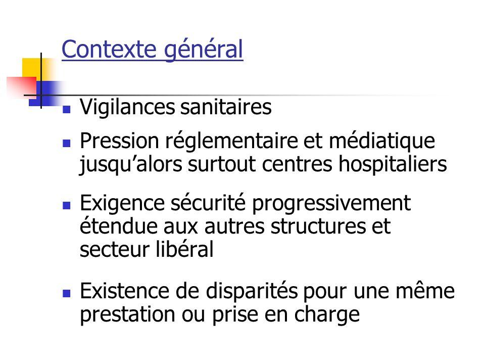 Contexte général Vigilances sanitaires