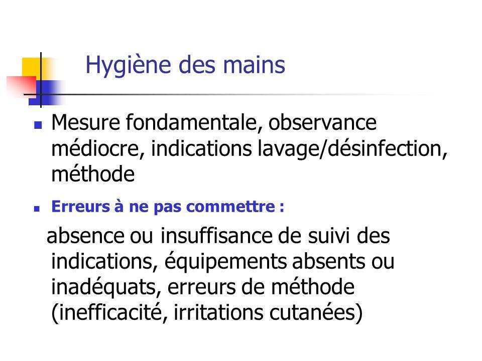 Hygiène des mains Mesure fondamentale, observance médiocre, indications lavage/désinfection, méthode.