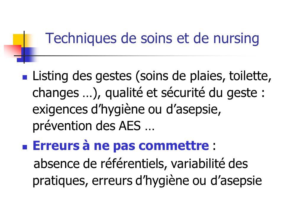 Techniques de soins et de nursing