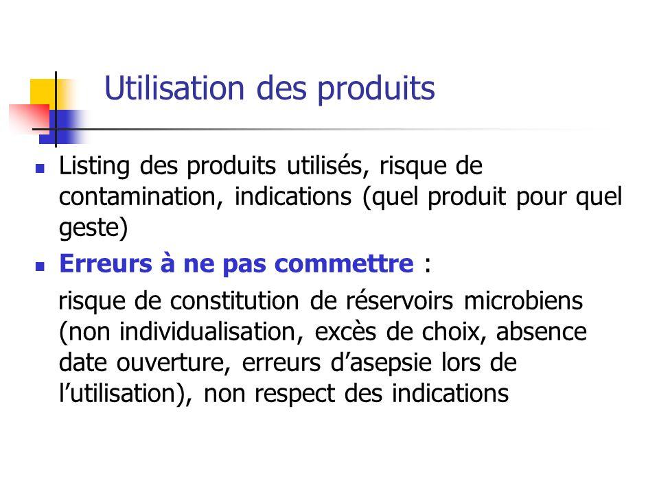 Utilisation des produits