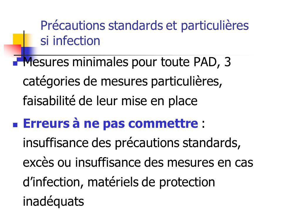 Précautions standards et particulières si infection