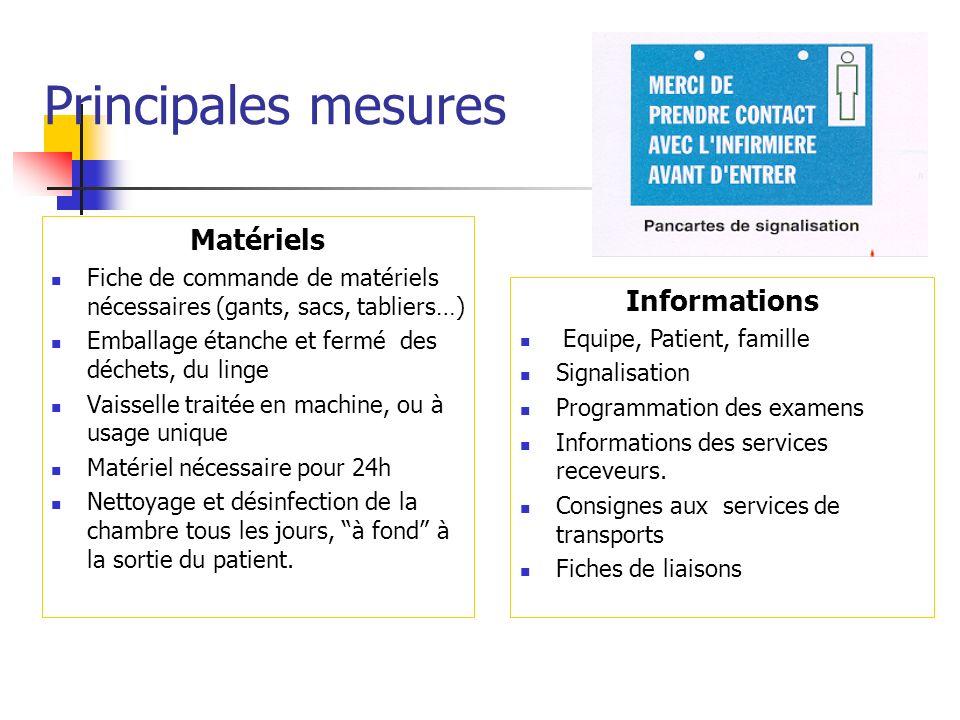 Principales mesures Matériels Informations
