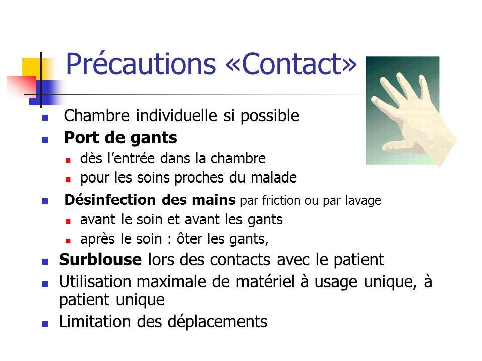 Précautions «Contact»