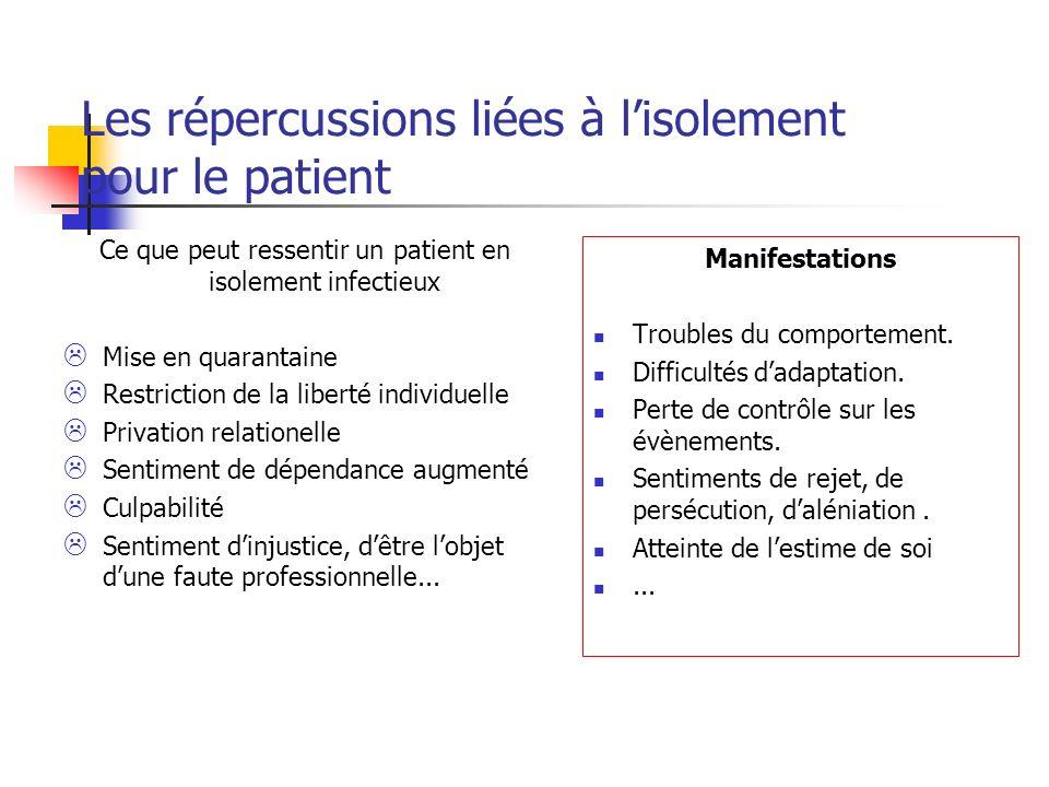 Les répercussions liées à l'isolement pour le patient :