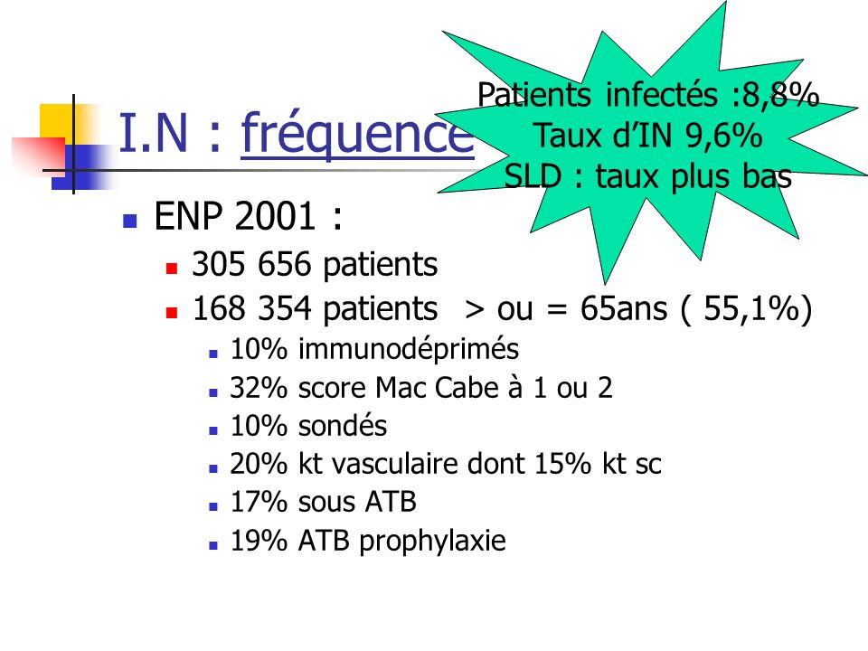 I.N : fréquence ENP 2001 : Patients infectés :8,8% Taux d'IN 9,6%