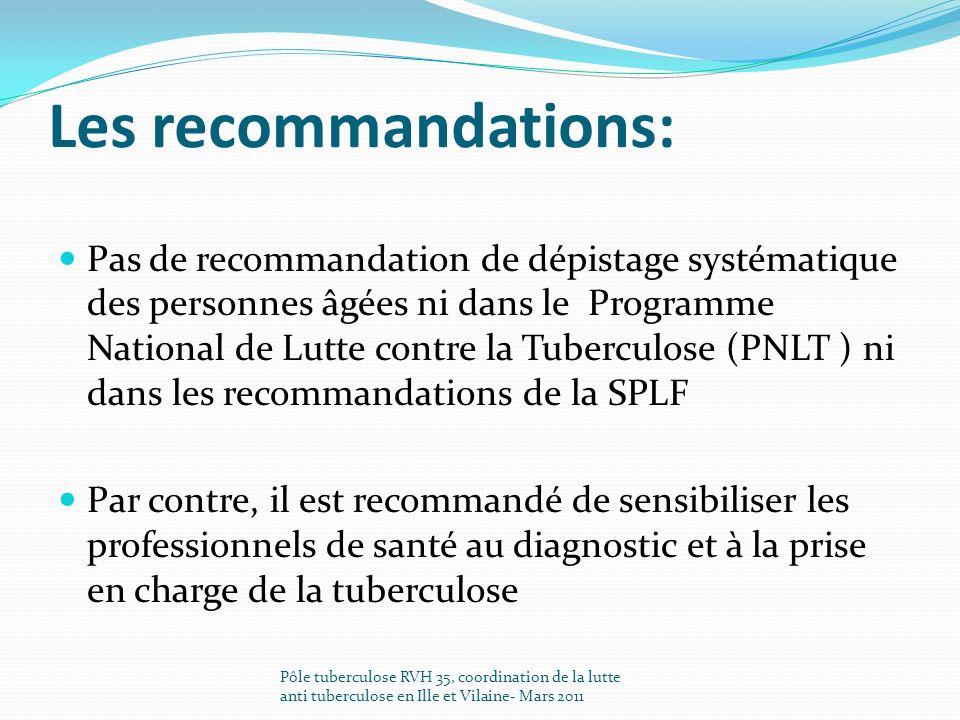 Les recommandations:
