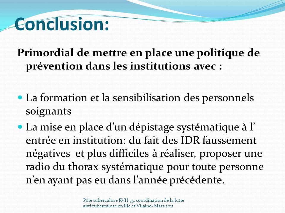 Conclusion: Primordial de mettre en place une politique de prévention dans les institutions avec :