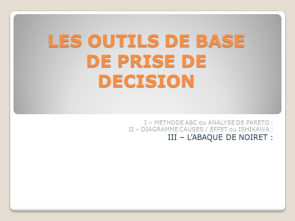 LES OUTILS DE BASE DE PRISE DE DECISION