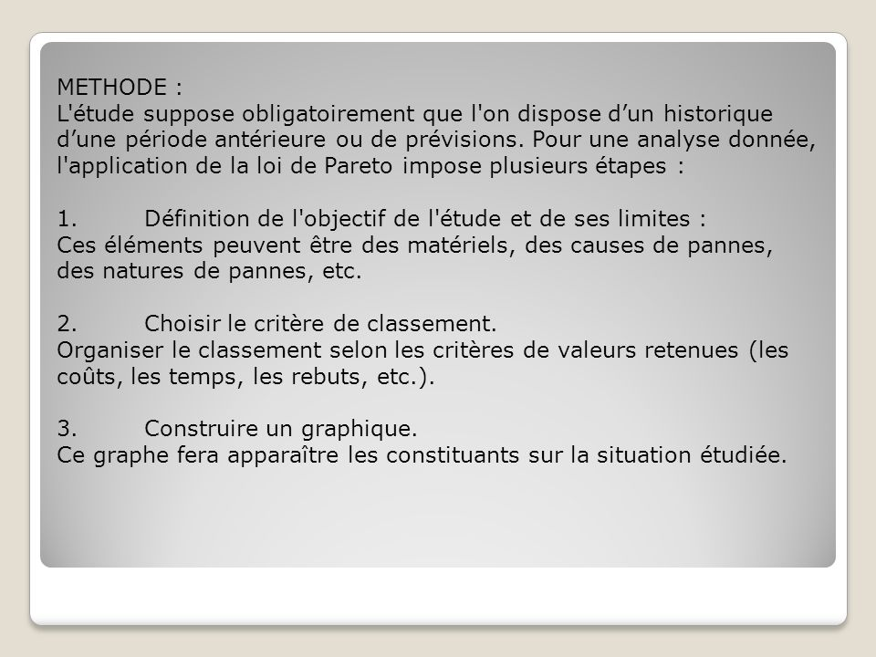 METHODE :
