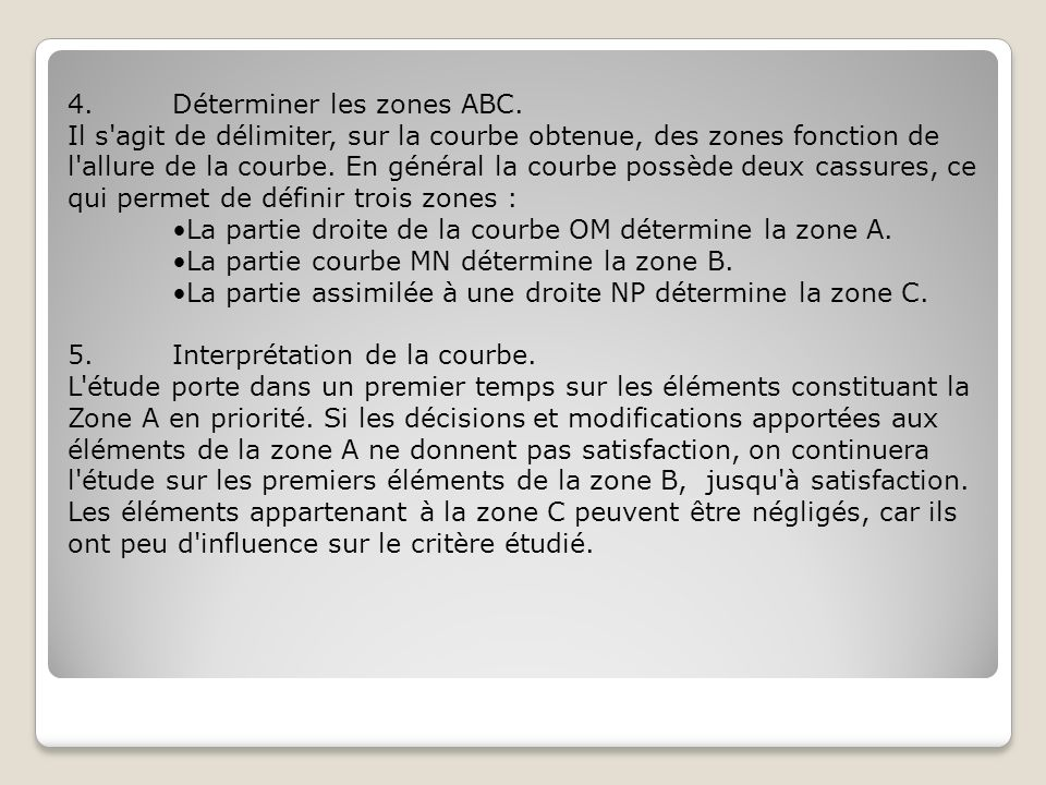 4. Déterminer les zones ABC.