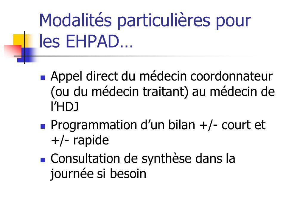 Modalités particulières pour les EHPAD…