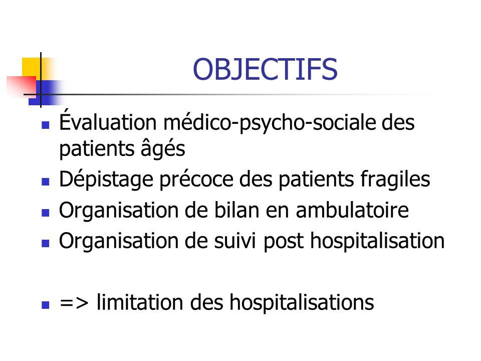 OBJECTIFS Évaluation médico-psycho-sociale des patients âgés