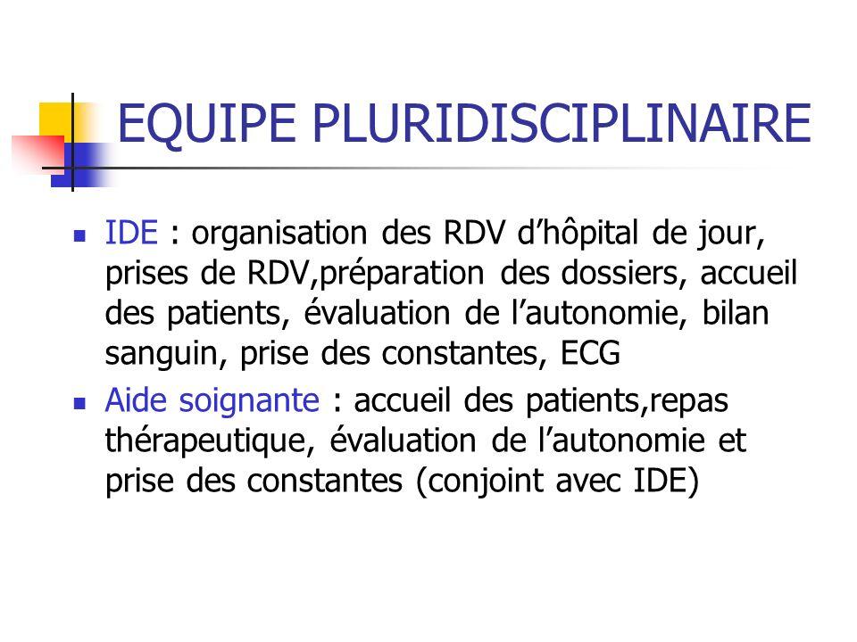 EQUIPE PLURIDISCIPLINAIRE