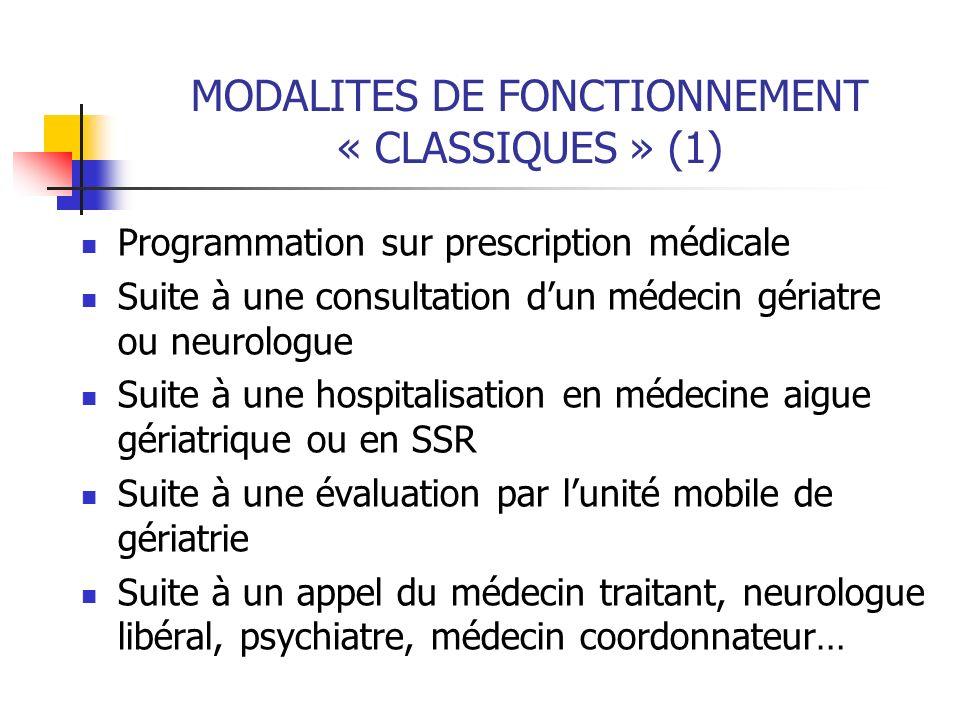 MODALITES DE FONCTIONNEMENT « CLASSIQUES » (1)