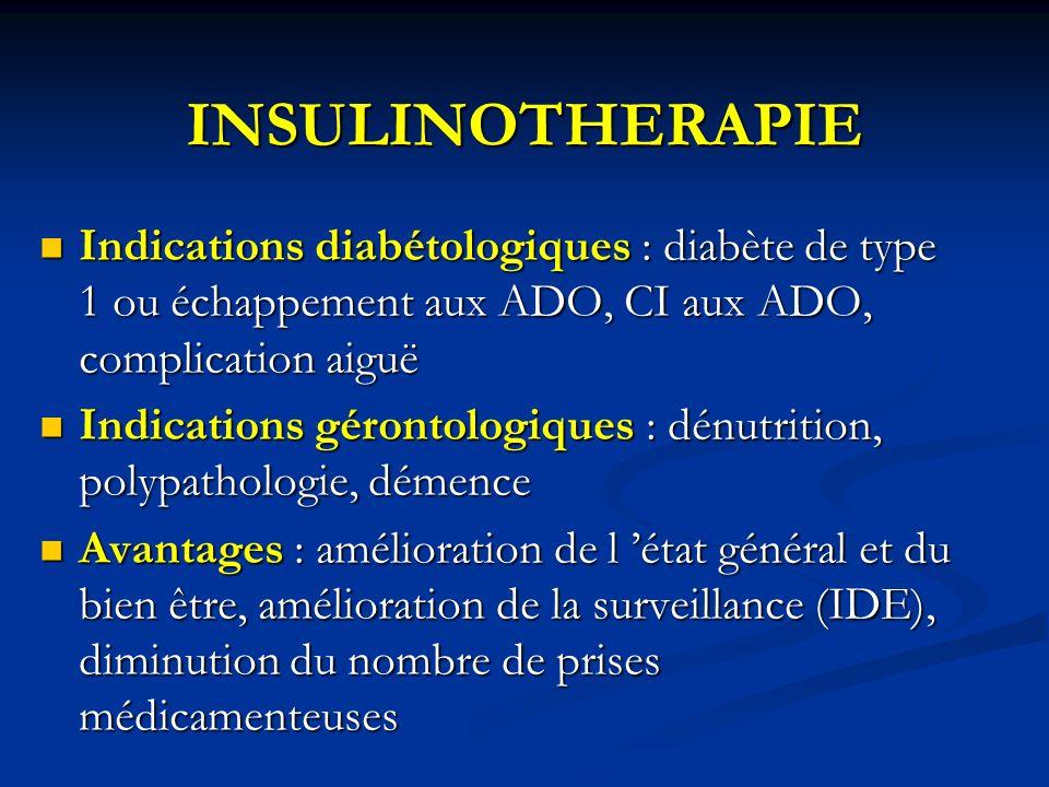 INSULINOTHERAPIE Indications diabétologiques : diabète de type 1 ou échappement aux ADO, CI aux ADO, complication aiguë.