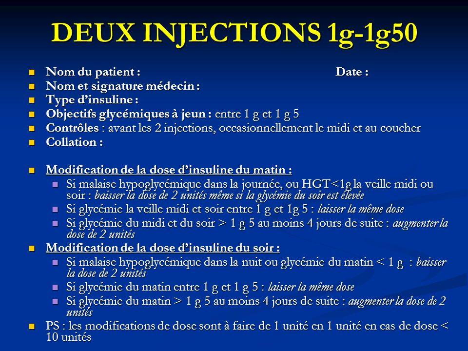 DEUX INJECTIONS 1g-1g50 Nom du patient : Date :