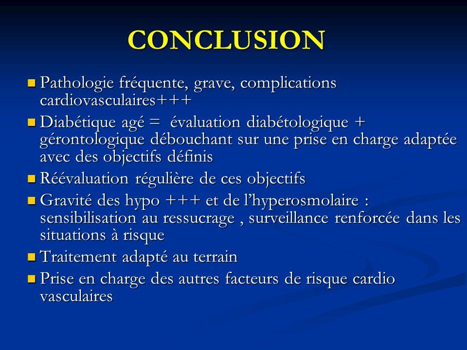CONCLUSIONPathologie fréquente, grave, complications cardiovasculaires+++