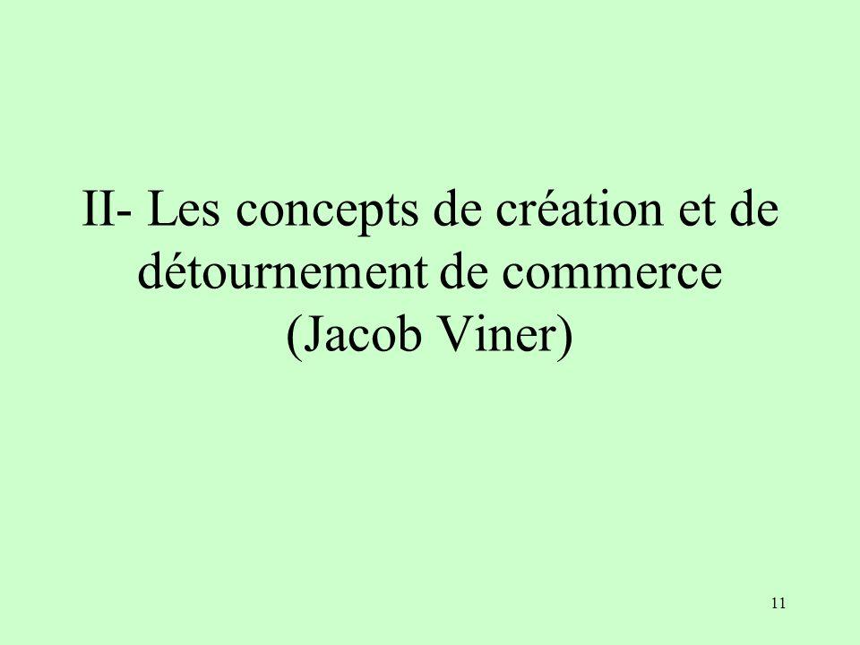 II- Les concepts de création et de détournement de commerce (Jacob Viner)