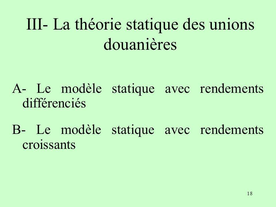 III- La théorie statique des unions douanières