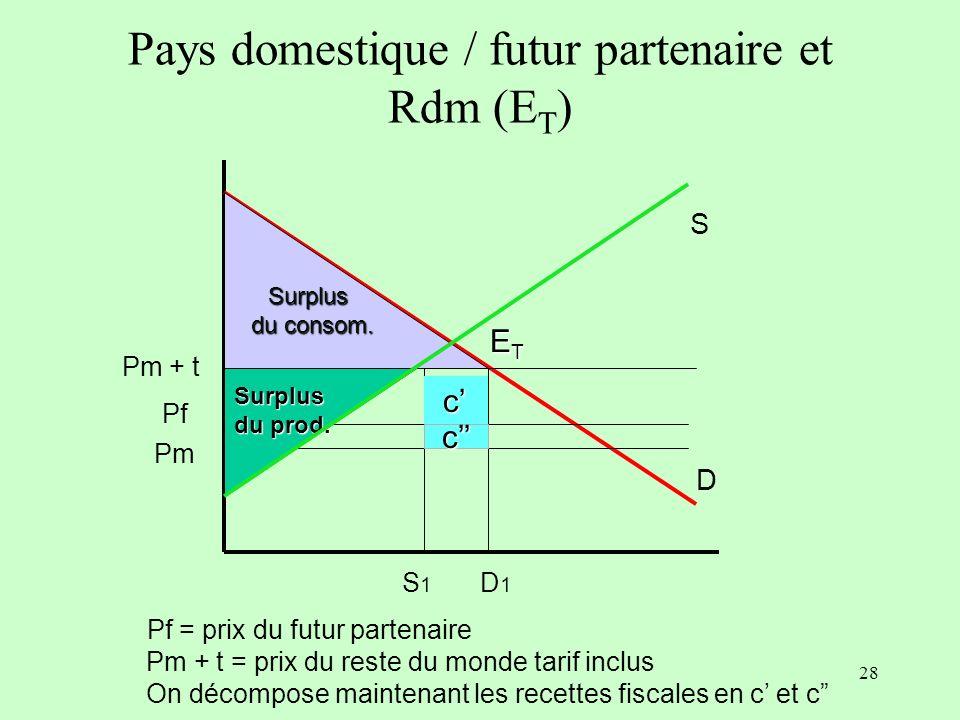 Pays domestique / futur partenaire et Rdm (ET)