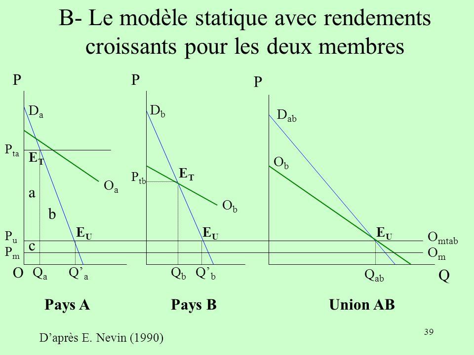 B- Le modèle statique avec rendements croissants pour les deux membres