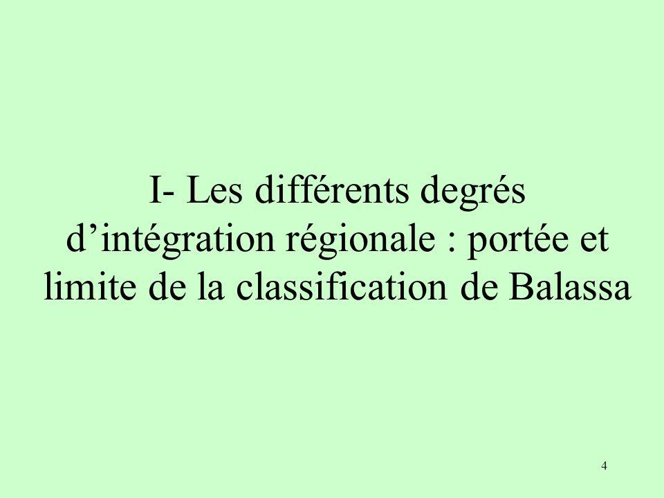 I- Les différents degrés d'intégration régionale : portée et limite de la classification de Balassa