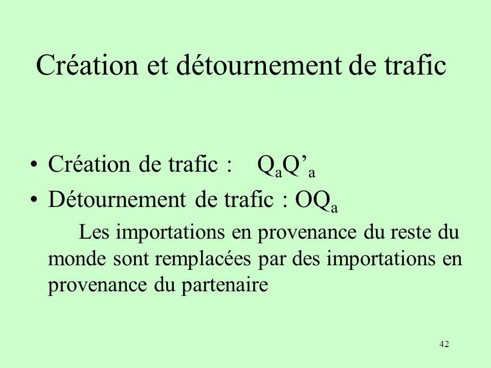Création et détournement de trafic