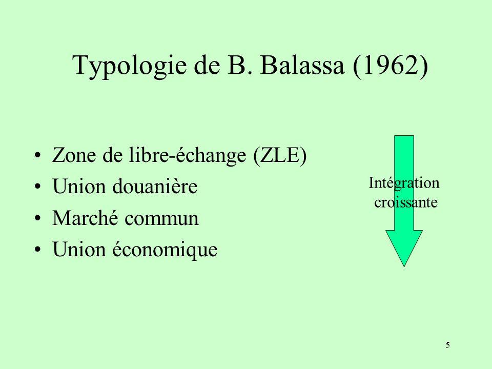 Typologie de B. Balassa (1962)