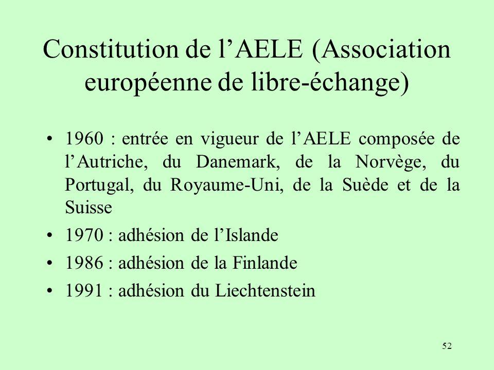 Constitution de l'AELE (Association européenne de libre-échange)