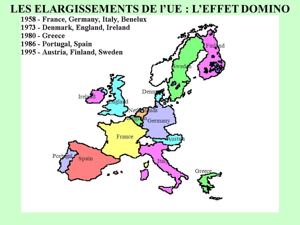 LES ELARGISSEMENTS DE l'UE : L'EFFET DOMINO