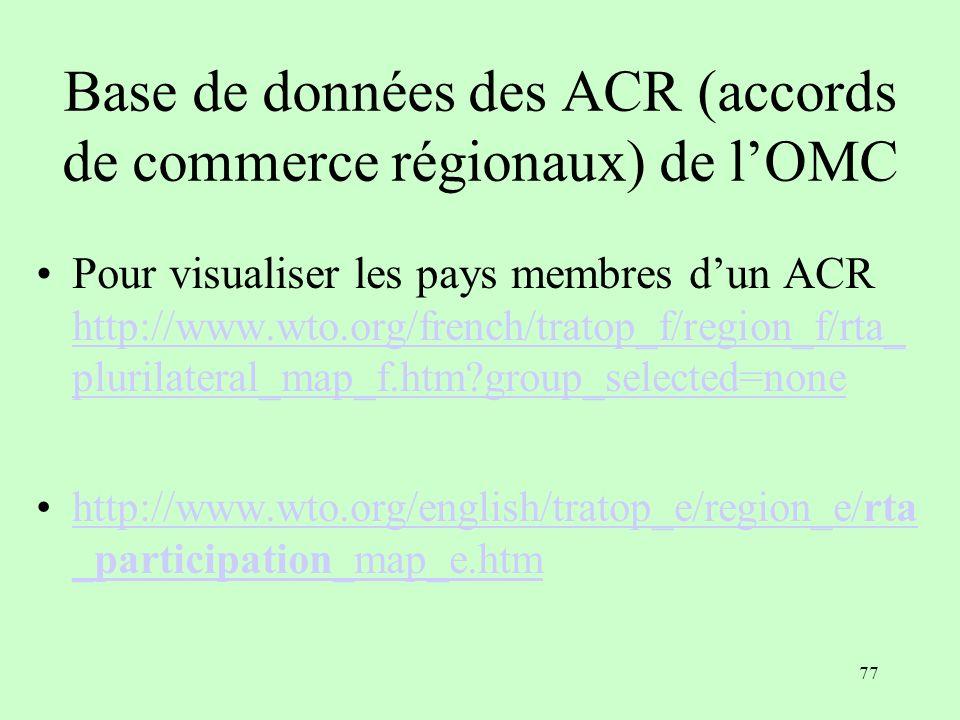 Base de données des ACR (accords de commerce régionaux) de l'OMC