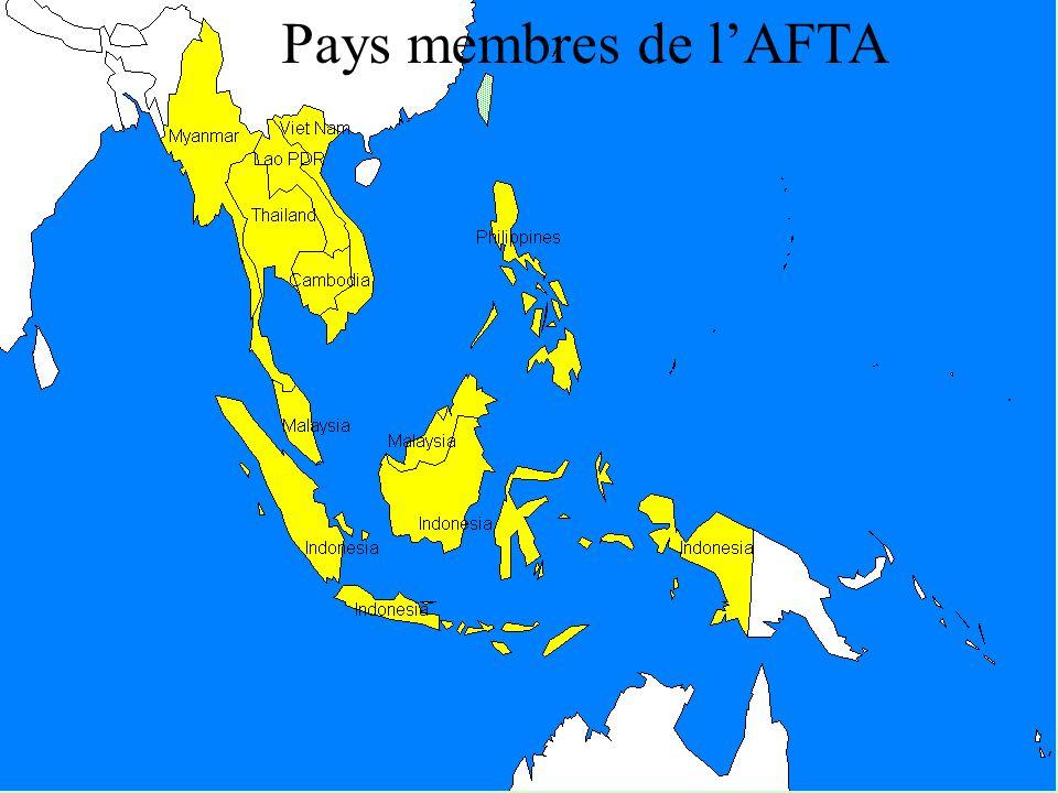 Pays membres de l'AFTA 85