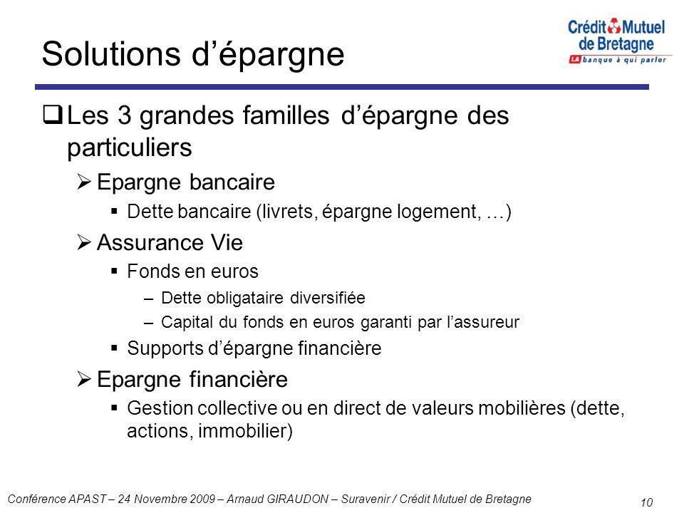 Solutions d'épargne Les 3 grandes familles d'épargne des particuliers